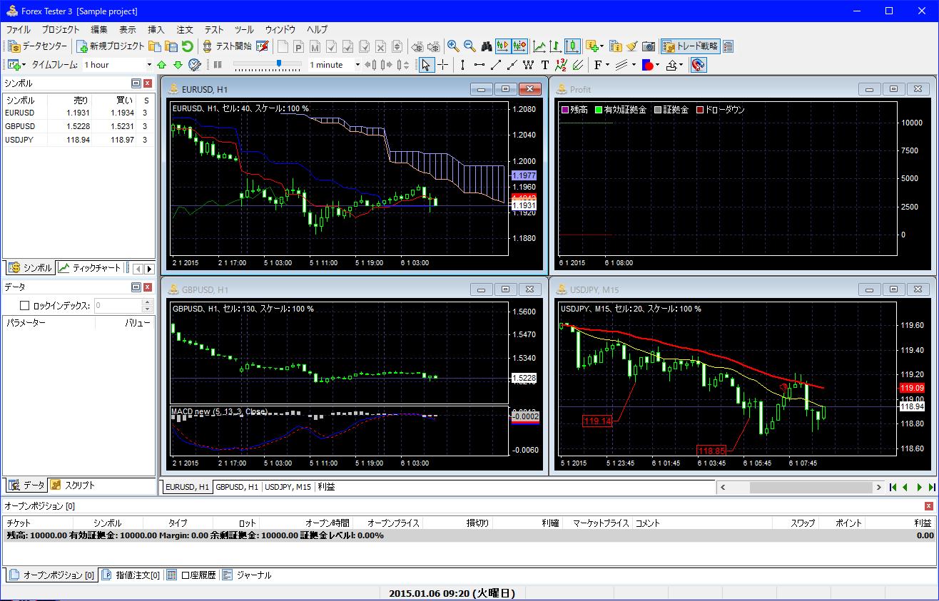 Forex tester 3 price