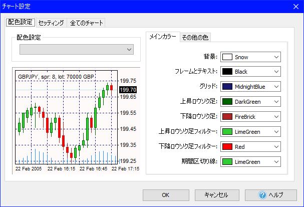 Forex Tester 4, メインカラーの配色設定画面