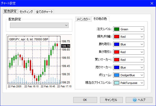 Forex Tester 4, その他の色の配色設定画面
