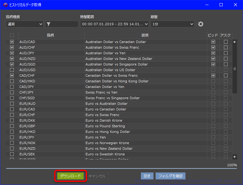 Forex tester historical data