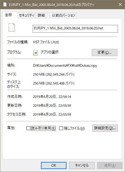ユーロ円(EURJPY)のファイルプロパティ(期間:2003年8月4日~2019年6月20日)。容量は250MBを記録。