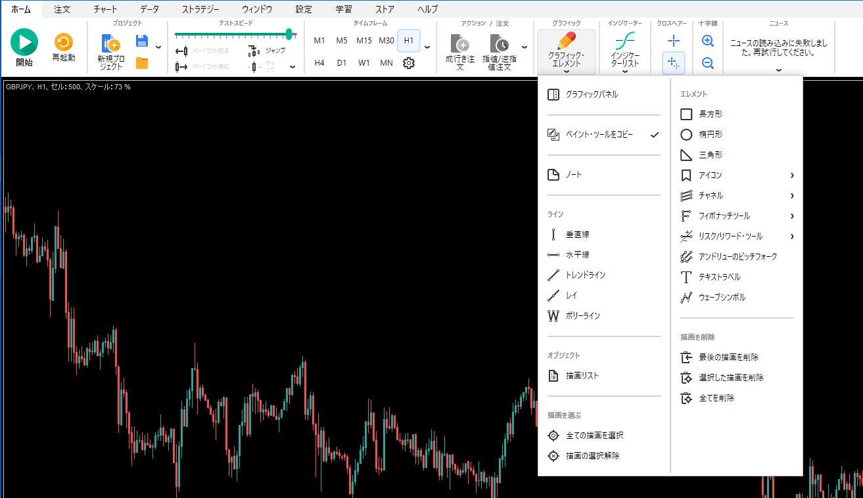 「グラフィック・エレメント」アイコンをクリックすると、トレンドラインや水平線などのアイコンが表示される
